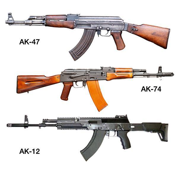 Know Your Ak Rifles Ak 47 Vs Ak 74 Vs Ak 12 Mounting Solutions
